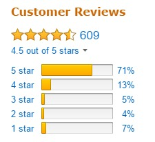 ninja-professional-blender-1000-customer-review